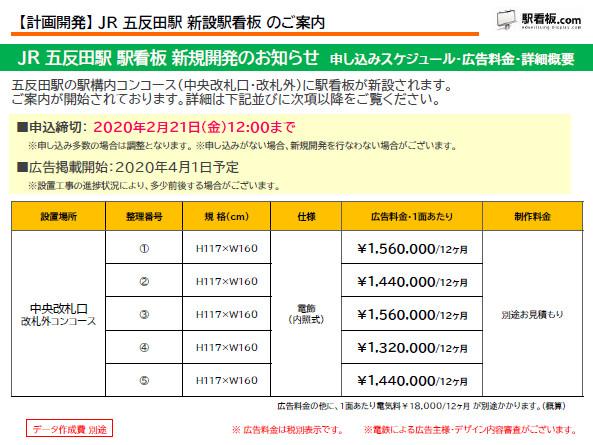 【計画開発】JR 五反田駅 新設駅看板のご案内(1)