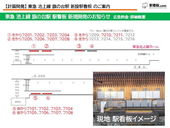 【計画開発】東急池上線 旗の台駅 新設駅看板のご案内 (2)