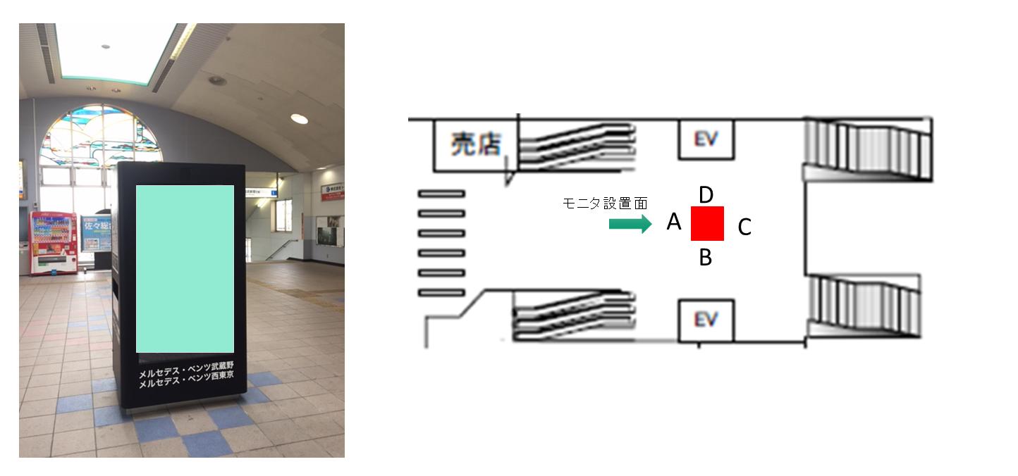 西武 田無駅 DS